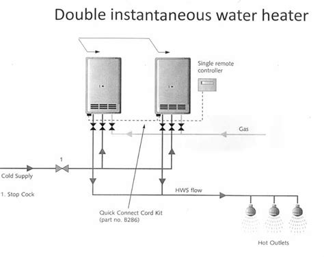 reliance water heater wiring diagram ao smith wiring