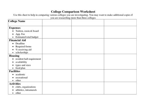 College Essay Organizer by Character Analysis Graphic Organizer High School