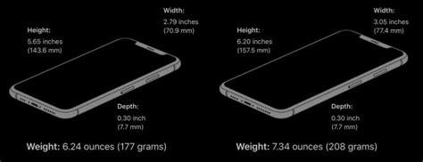 thickthin   iphone xs max  iphone faq