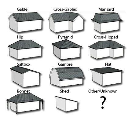 7 best roof styles images on roof styles