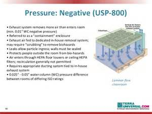 usp 797 800 cleanroom compliance by terra universal