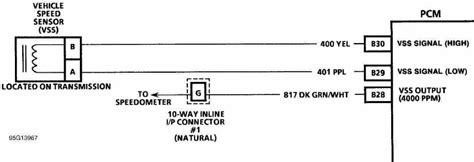 vss wiring diagram how to test a 2 wire speed sensor
