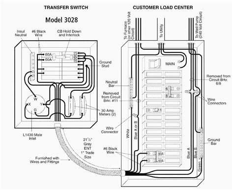 manual transfer switch wiring diagram collection wiring