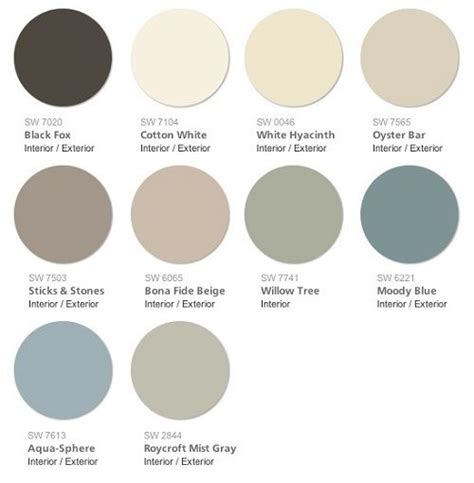 sherwin williams 2015 color forecast crysalis swatch for the home color trends