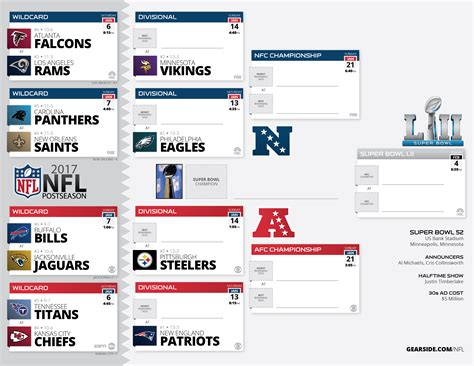 printable nfl playoff schedule ongoing 2017 printable nfl post season bracket nfl