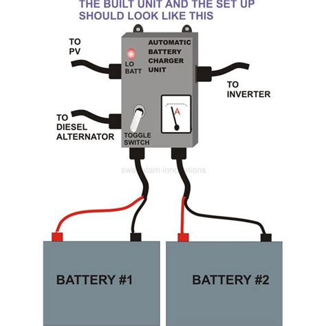 on switch wiring diagram inverter