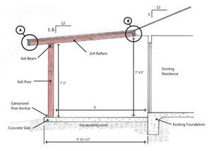 Patio Awning Brackets Patio Cover Plans Build Your Patio Cover Or Deck Cover
