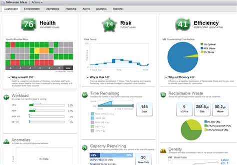 Vcenter Operations Manager Documentation