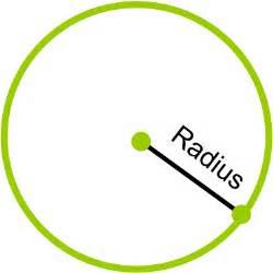 Radius Knowledge Tree Tutoring Math Blog