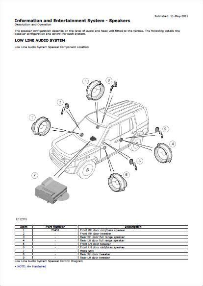 small engine repair manuals free download 2009 land rover range rover auto manual land rover discovery 4 service repair workshop manual download