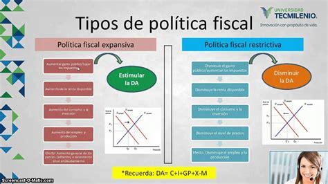 tipos de regimenes fiscales 2016 econom 237 a pol 237 tica fiscal youtube
