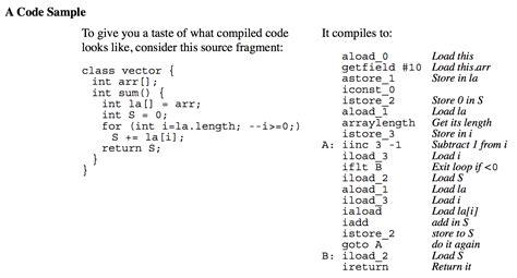 javascript program layout javascript at 20