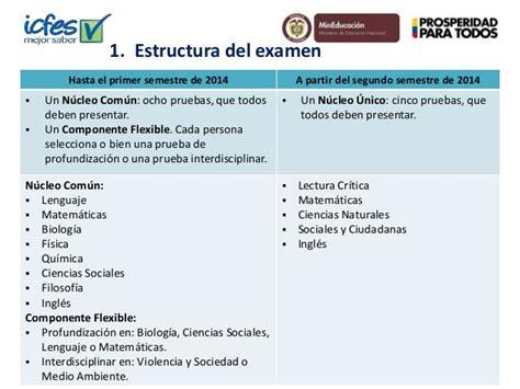 pruebas para docentes 2016 colombia para docentes saber 11 2014 alineaci 243 n o cambios