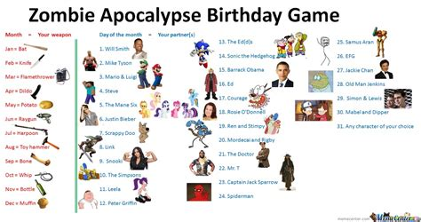 bts zombie apocalypse scenario zombie apocalypse birthday game by miguelmymusic meme center