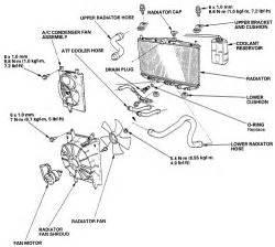 1988 jeep comanche 2wd 2 5l tbi ohv 4cyl repair guides