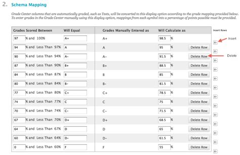 College Letter Grade Values Blackboard Grading Schema Blackboard Answers