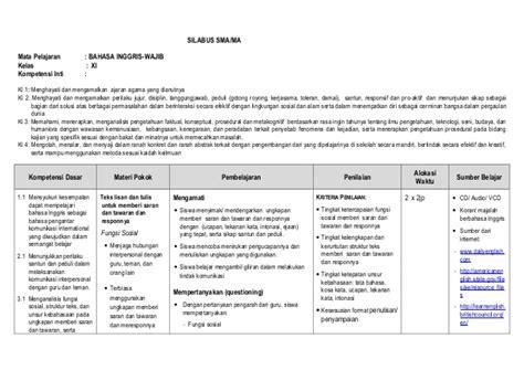 Cd Rpp K13 Smu Matematika Kelas X Silabus Bahasa Inggris Kelas Xi Wajib K 13