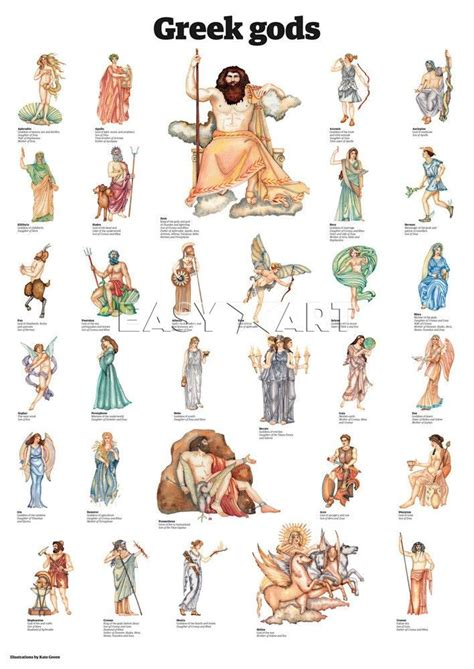 greek goddess names and pictures which greek god are you life lessons