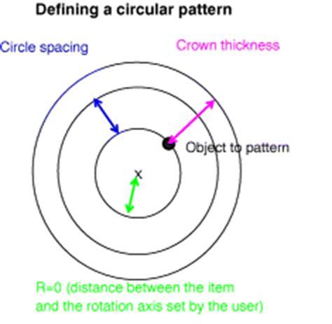 vocal pattern definition creating circular patterns