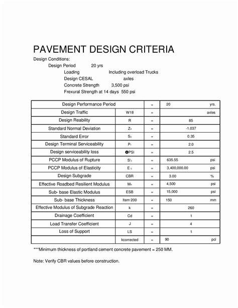 Dpwh Design Guidelines Criteria And Standards   presentation name on emaze