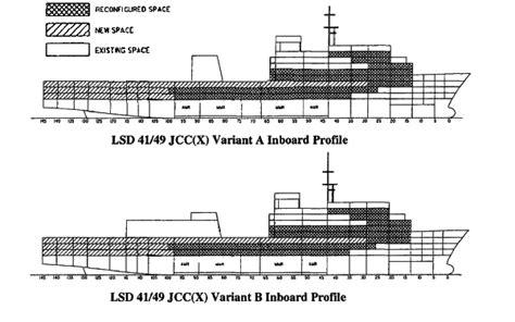 Jcc Search Joint Command Ship Jcc Schematics News