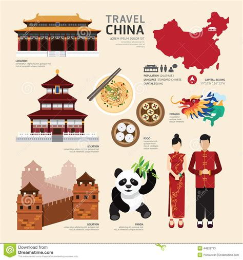 china designs china flat icons design travel concept vector stock vector