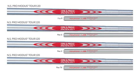 nippon shafts swing speed nippon shafts usher golf savannah georgia