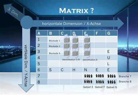 wann ist eine matrix invertierbar was ist eine matrix wann ist matrix positiv oder