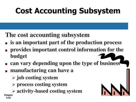 Mca Vs Mba Salary by Cost Accounting A Managerial Emphasis