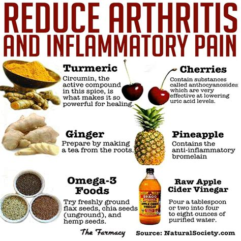 best medicine for inflammation cures not medicine arthritis