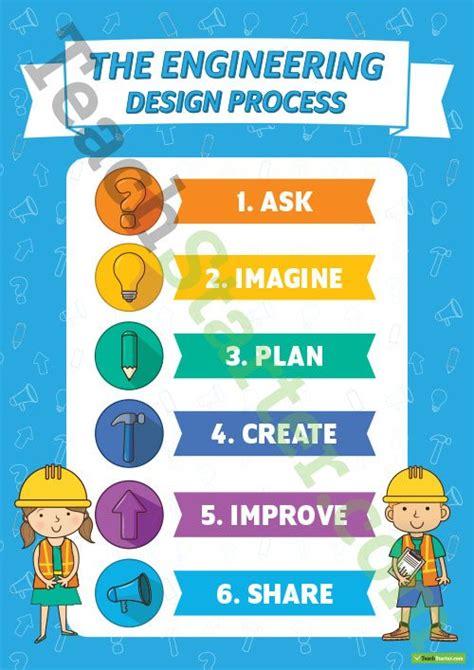 design poster process stem engineering process poster pack teaching resource