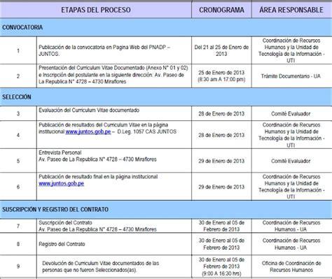 inei convocatoria 2016 huancavelica convocatoria trabajos huancavelica 2016 new style for