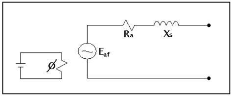 generadores s 237 ncronos p 225 2 monografias