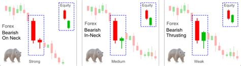 candlestick pattern investopedia candlestick bearish continuation patterns in forex