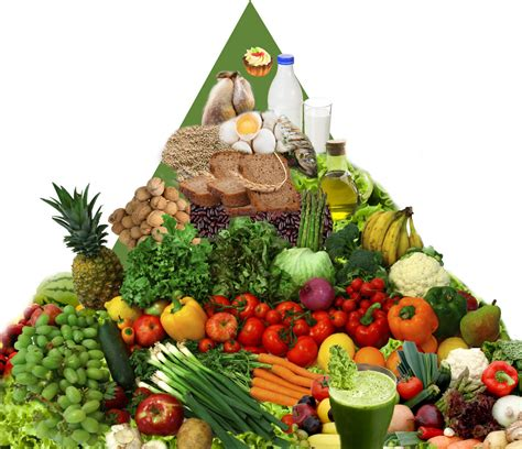 what is the healthiest food healthy food pyramid what is wrong with what the official healthy diet