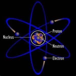 Que Es Un Proton 191 Cu 225 Les Las Partes De Un 225 Tomo