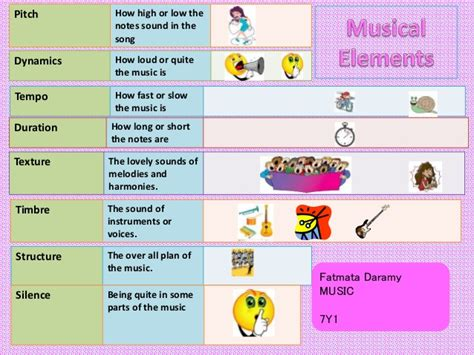 elements music musical elements
