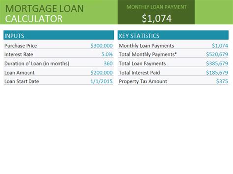 mortgage loan calculator office templates