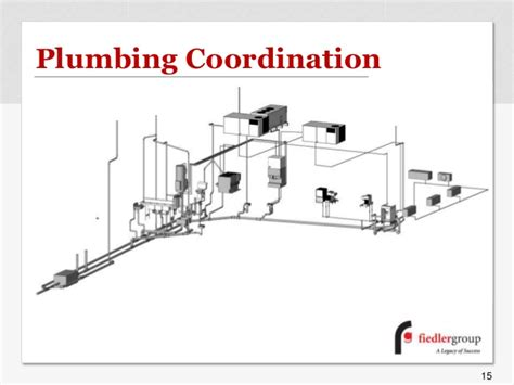 Plumbing In Revit by Revit And Building Information Modeling Bim Presentation