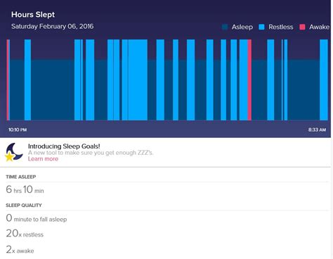 normal sleep pattern 2 year old solved i have the worst sleep pattern fitbit community