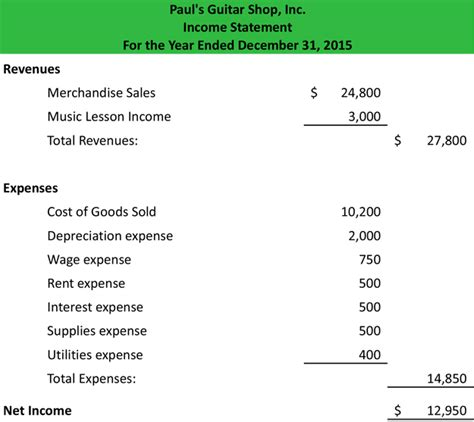 format of income statement income statement exle template format how to