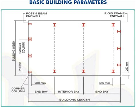 design your own metal home metal building design ideas metal building design ideas
