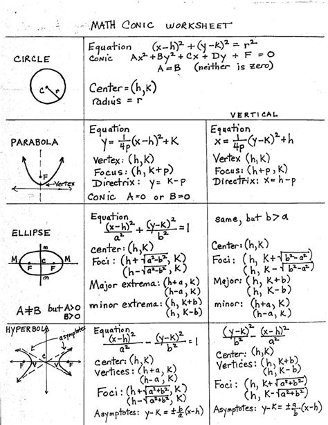 which is the best definition of a conic section best 25 conic section ideas on pinterest mathematics