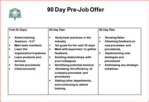 90 day sales plan template resume business template 30 60 90 plan template free 2016