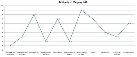 megasquirt  wiring diagram wiring diagram