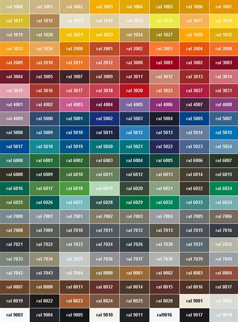 ral color chart bsl standard colors color options