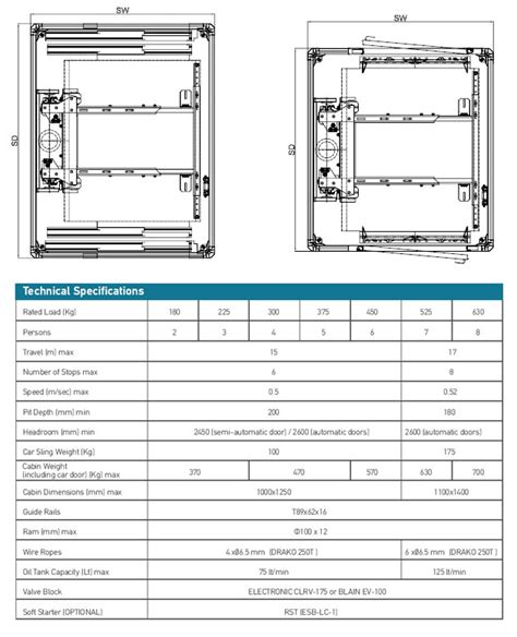 Small Home Elevator Size Elevator Dimensions Cad