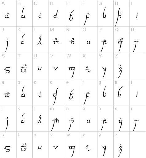 Letter Hobbit elvish tengwar alphabet lost in a book