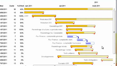 diagramme de gantt free diagramme de gantt free gallery how to guide