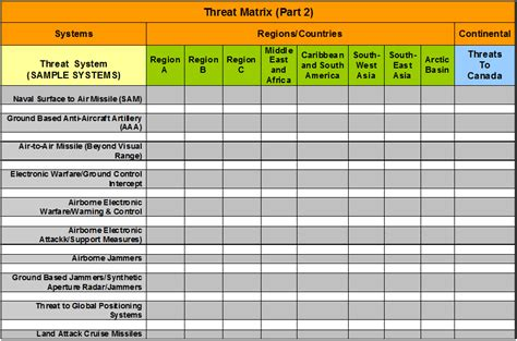 threat risk assessment template threat capability assessment en